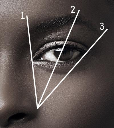 epiler son sourcil en fonction de la forme de son visage